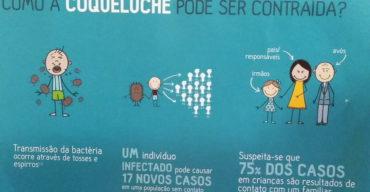 Coquelucho, Desconto Julho (850x514)