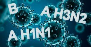 sintomas da gripe e vírus